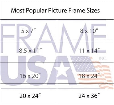 picture frame sizes most popular