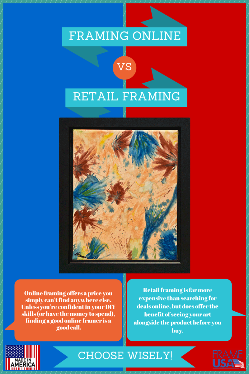 Custom Framing Online vs Retail Framing