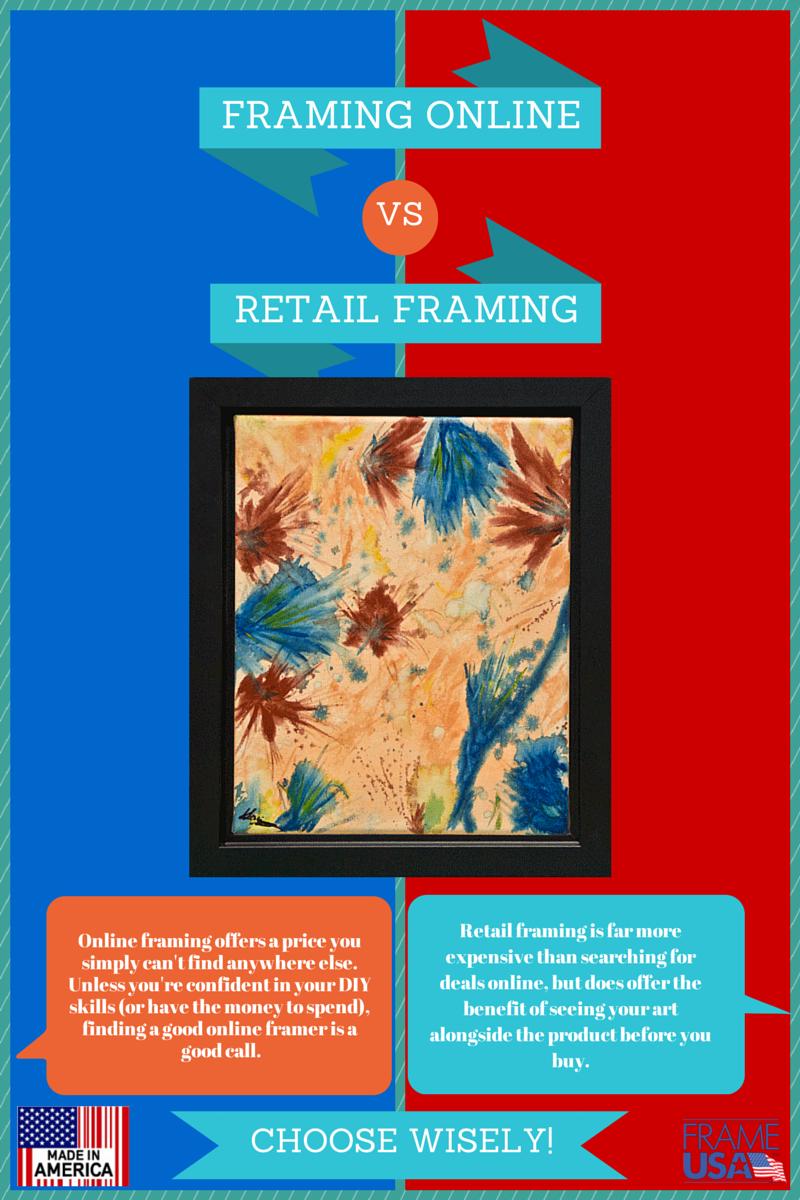 Custom Framing Online vs Retail Framing