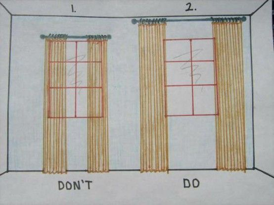 Curtain Diagram Decorating Tip