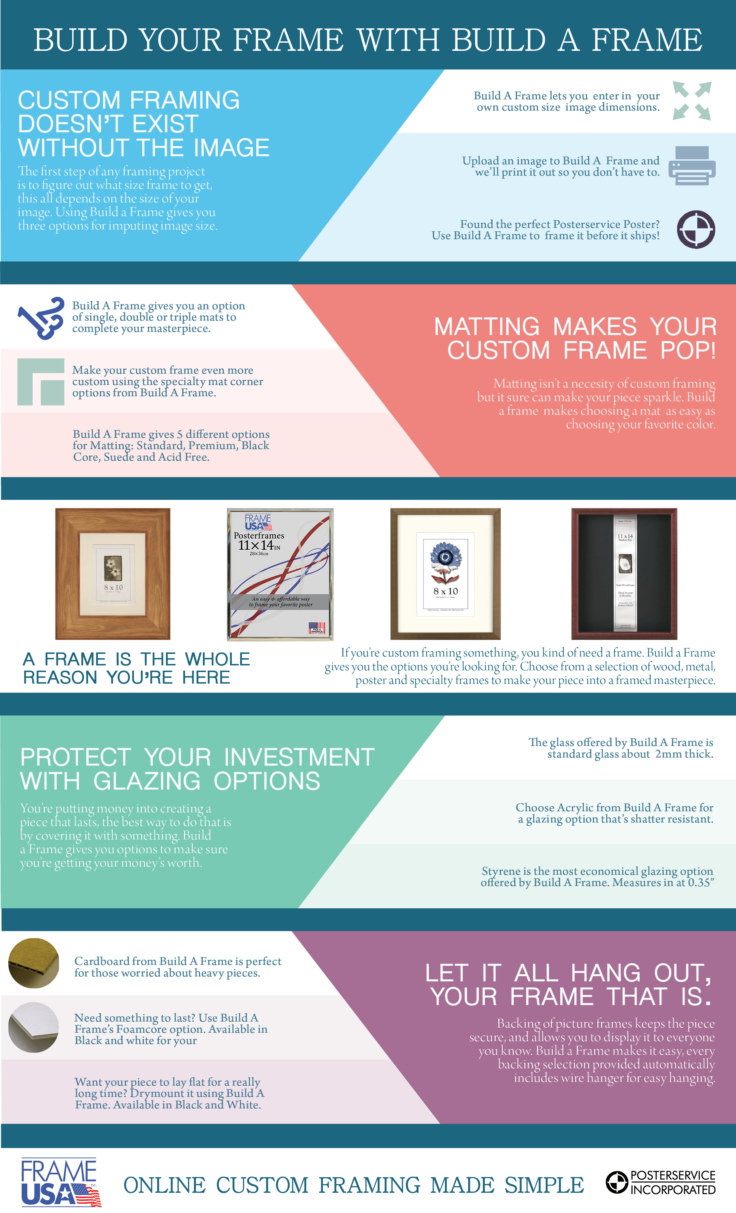 Build A Frame Infographic