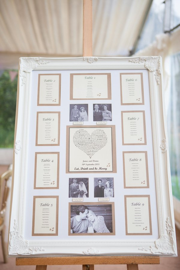 Seating Chart Wedding
