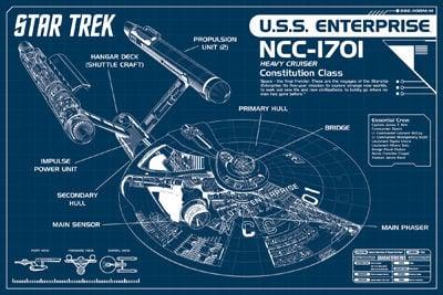 "Star Trek ""USS Enterprise"" poster from Posterservice"