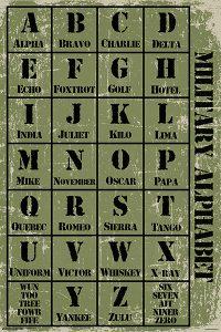 Military Alphabet